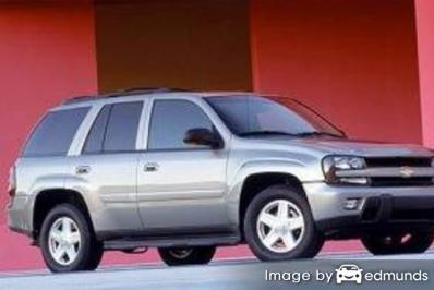 Insurance for Chevy TrailBlazer